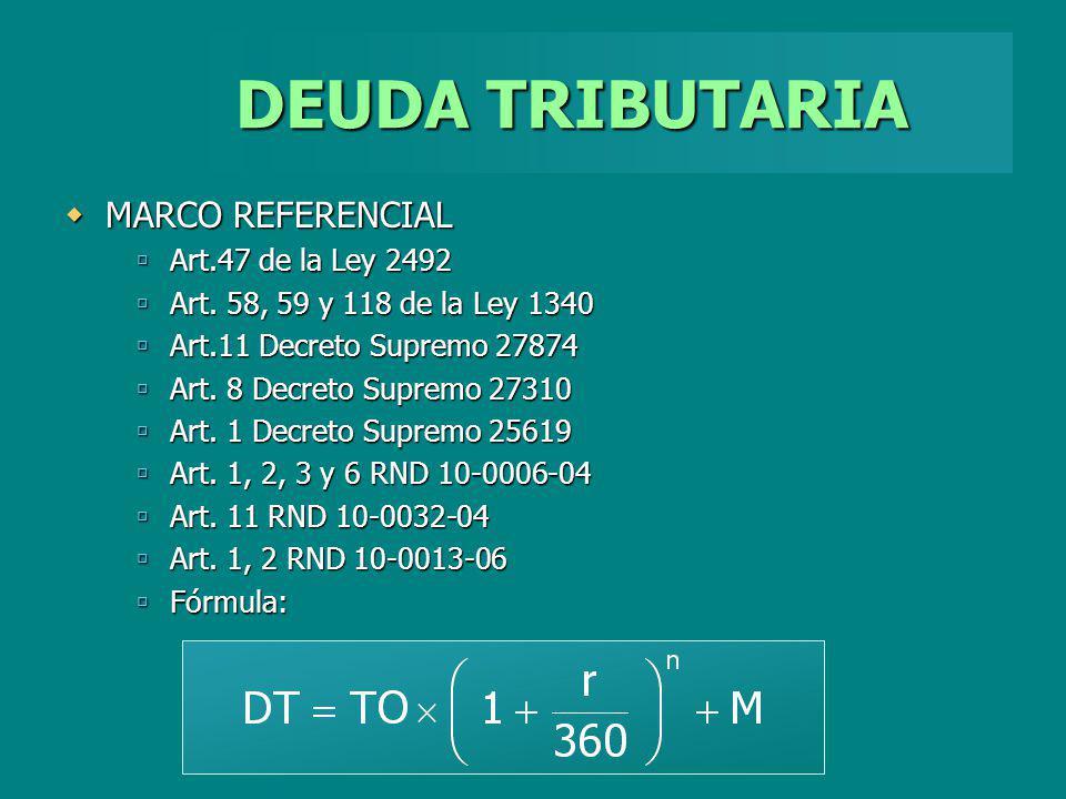 DEUDA TRIBUTARIA MARCO REFERENCIAL MARCO REFERENCIAL Art.47 de la Ley 2492 Art.47 de la Ley 2492 Art. 58, 59 y 118 de la Ley 1340 Art. 58, 59 y 118 de