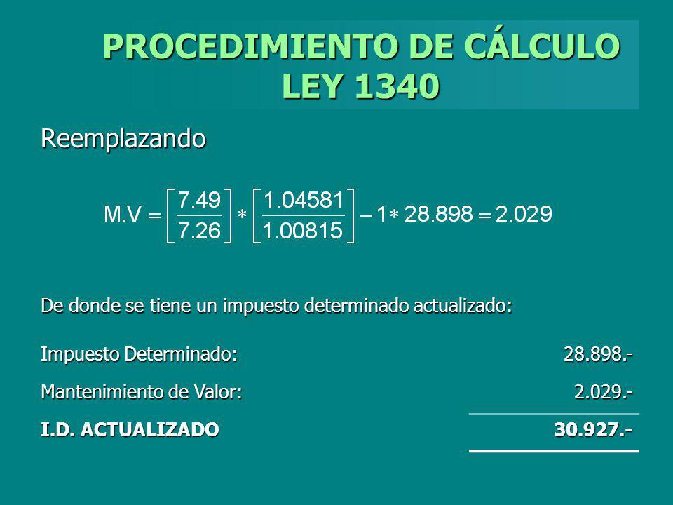 PROCEDIMIENTO DE CÁLCULO LEY 1340 Reemplazando De donde se tiene un impuesto determinado actualizado: Impuesto Determinado: 28.898.- Mantenimiento de