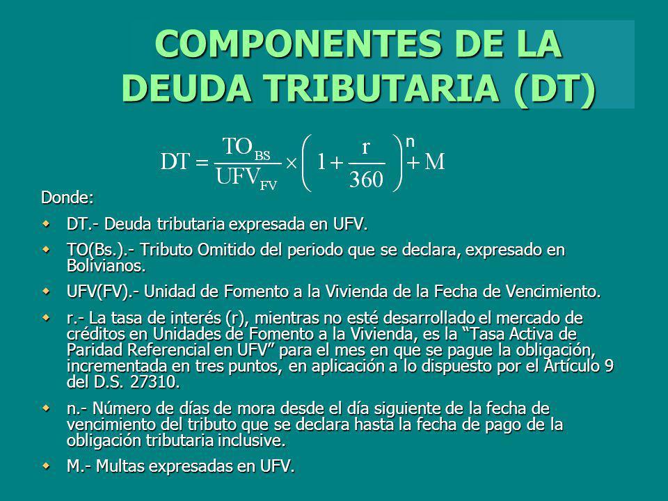 COMPONENTES DE LA DEUDA TRIBUTARIA (DT) Donde: DT.- Deuda tributaria expresada en UFV. DT.- Deuda tributaria expresada en UFV. TO(Bs.).- Tributo Omiti