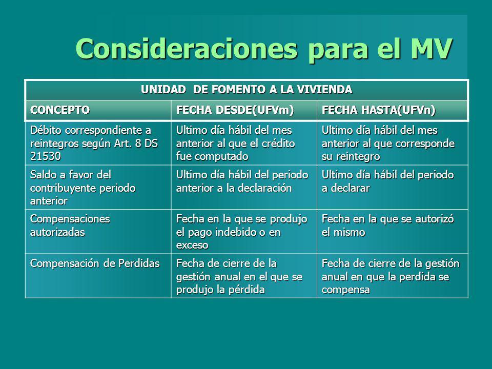 PROCEDIMIENTO DE CÁLCULO LEY 2492 MANTENIMIENTO DE VALOR Donde: UFV (FP).- Unidad de fomento de Vivienda de la fecha de Pago UFV (FP).- Unidad de fomento de Vivienda de la fecha de Pago TO (BS).- Tributo Omitido en Bolivianos.