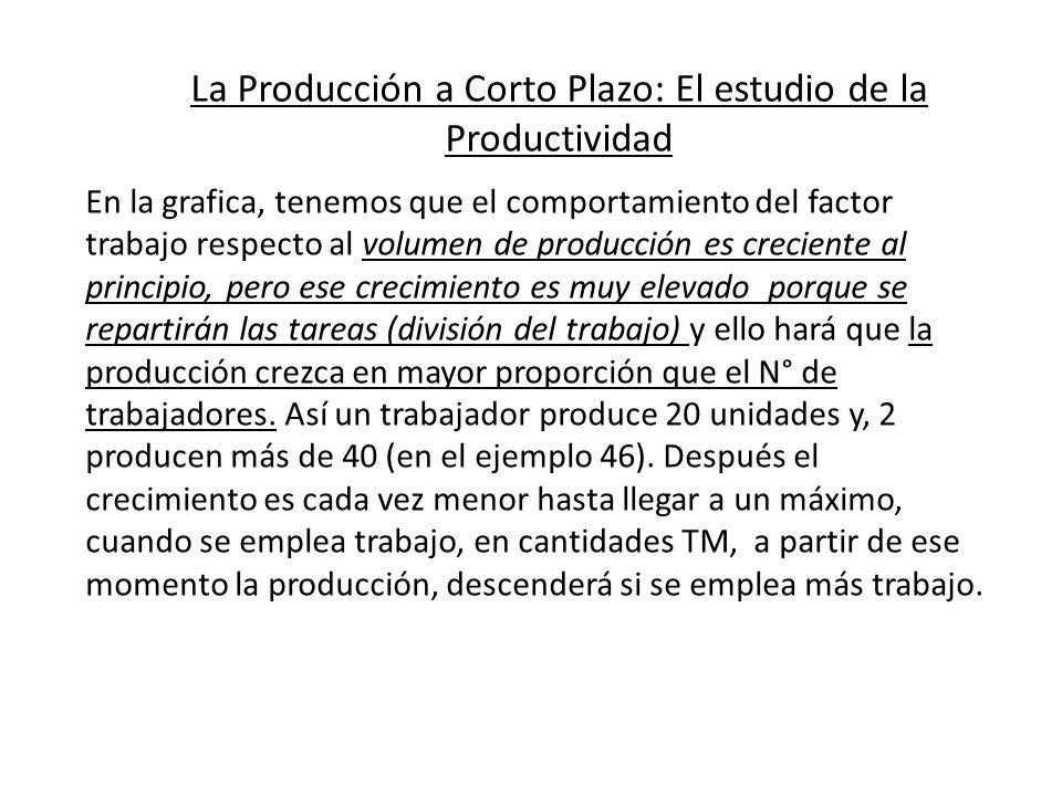La Producción a Corto Plazo: El estudio de la Productividad En la grafica, tenemos que el comportamiento del factor trabajo respecto al volumen de pro