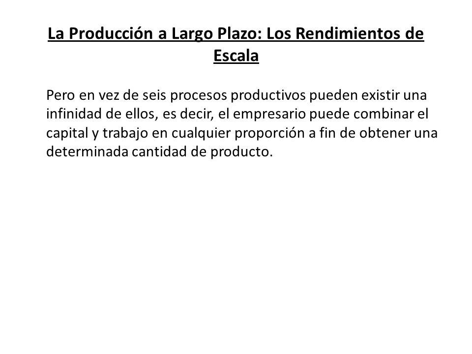 La Producción a Largo Plazo: Los Rendimientos de Escala Pero en vez de seis procesos productivos pueden existir una infinidad de ellos, es decir, el e