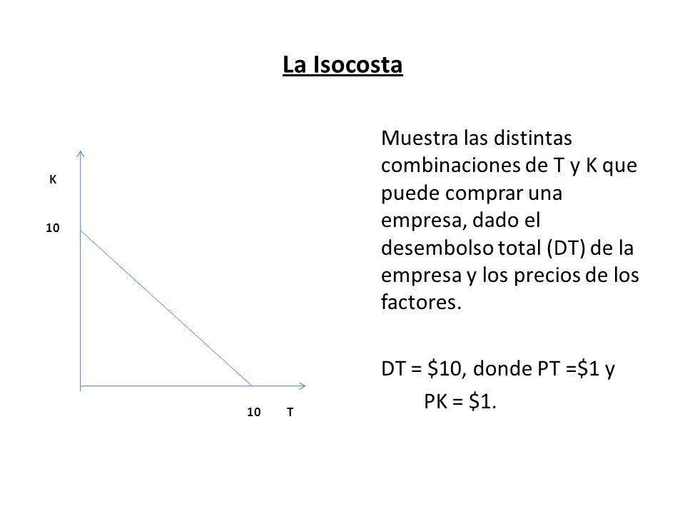 La Isocosta Muestra las distintas combinaciones de T y K que puede comprar una empresa, dado el desembolso total (DT) de la empresa y los precios de l