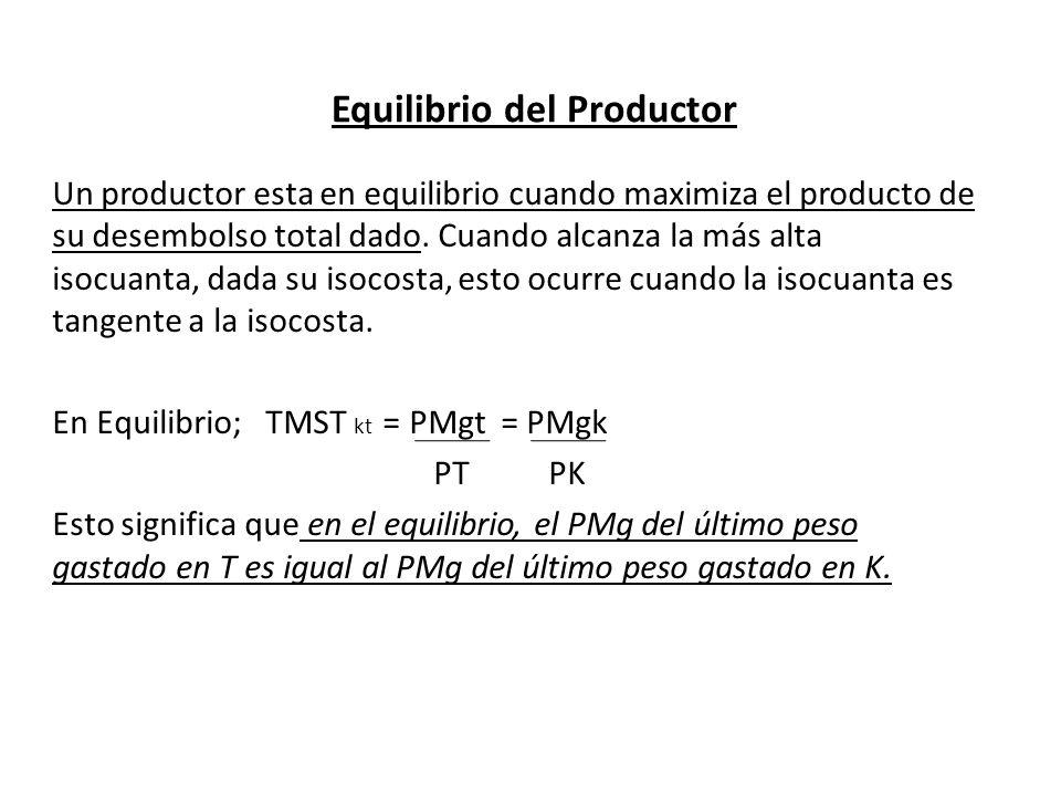 Equilibrio del Productor Un productor esta en equilibrio cuando maximiza el producto de su desembolso total dado. Cuando alcanza la más alta isocuanta