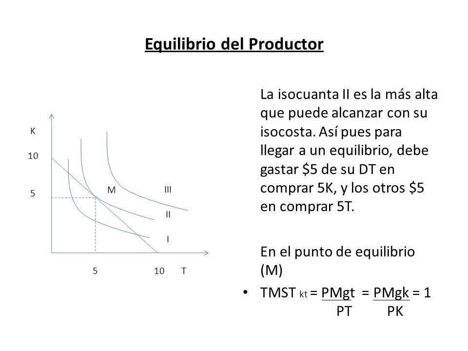 Equilibrio del Productor La isocuanta II es la más alta que puede alcanzar con su isocosta. Así pues para llegar a un equilibrio, debe gastar $5 de su