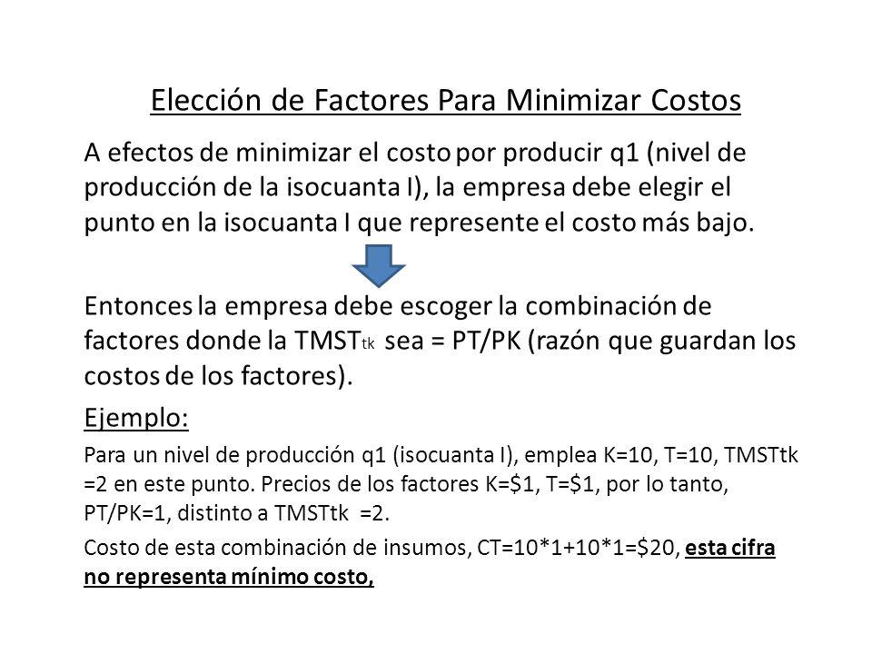 Elección de Factores Para Minimizar Costos A efectos de minimizar el costo por producir q1 (nivel de producción de la isocuanta I), la empresa debe el