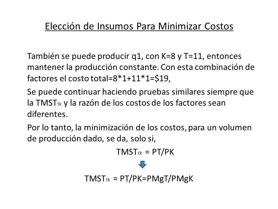 Elección de Insumos Para Minimizar Costos También se puede producir q1, con K=8 y T=11, entonces mantener la producción constante. Con esta combinació