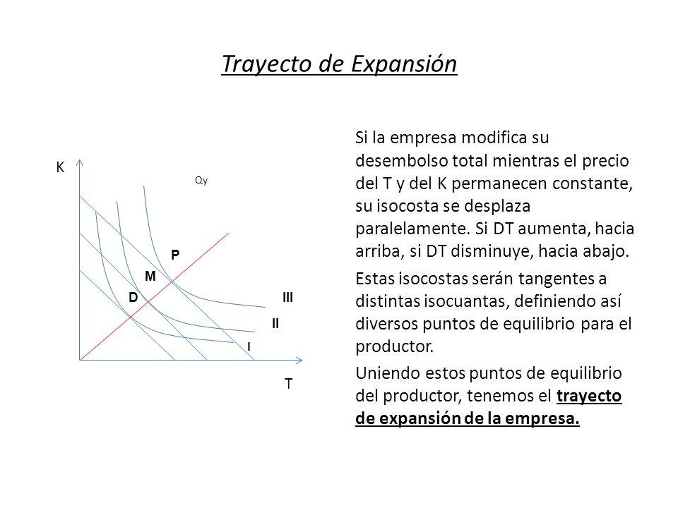Trayecto de Expansión Si la empresa modifica su desembolso total mientras el precio del T y del K permanecen constante, su isocosta se desplaza parale