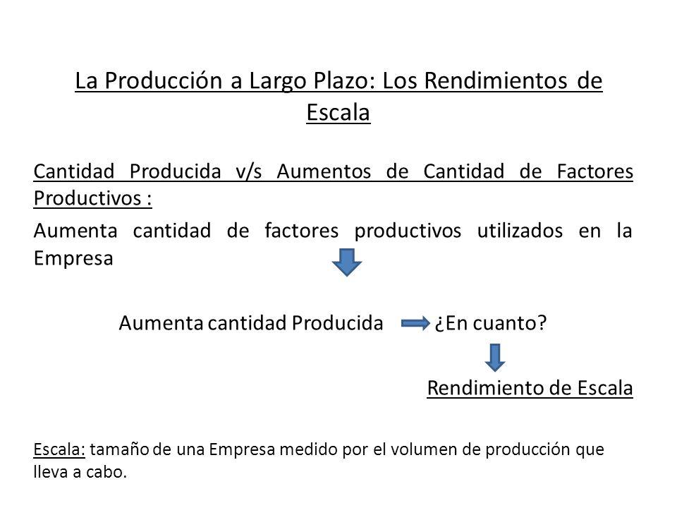 La Producción a Largo Plazo: Los Rendimientos de Escala Cantidad Producida v/s Aumentos de Cantidad de Factores Productivos : Aumenta cantidad de fact