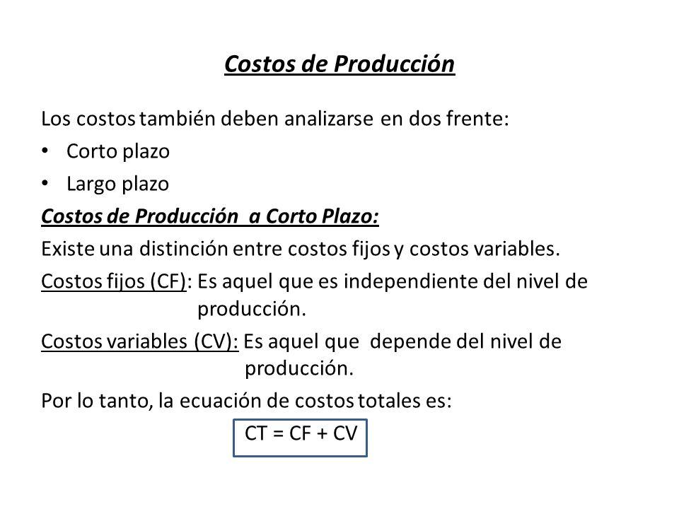 Costos de Producción Los costos también deben analizarse en dos frente: Corto plazo Largo plazo Costos de Producción a Corto Plazo: Existe una distinc