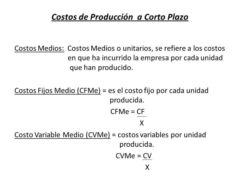 Costos de Producción a Corto Plazo Costos Medios: Costos Medios o unitarios, se refiere a los costos en que ha incurrido la empresa por cada unidad qu