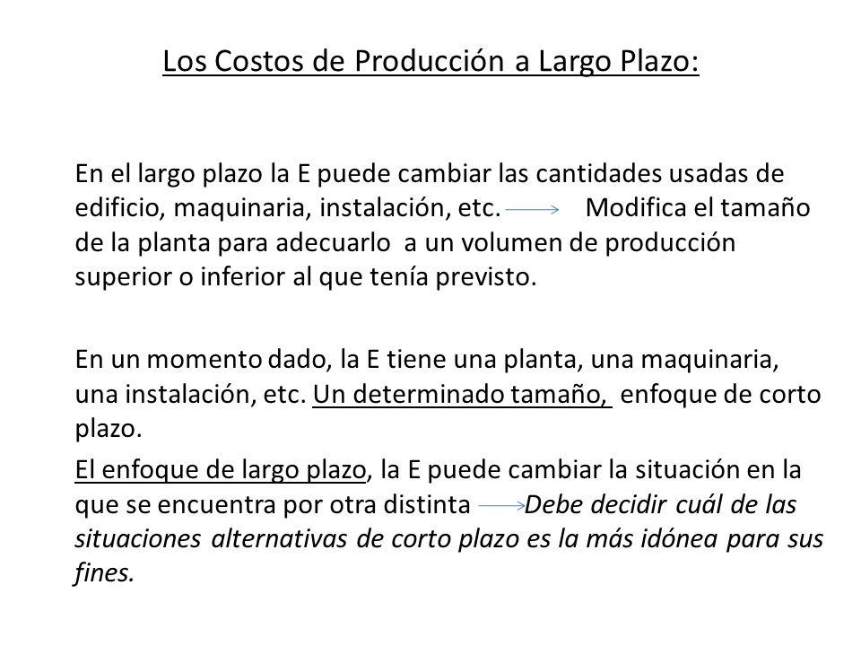 Los Costos de Producción a Largo Plazo: En el largo plazo la E puede cambiar las cantidades usadas de edificio, maquinaria, instalación, etc. Modifica