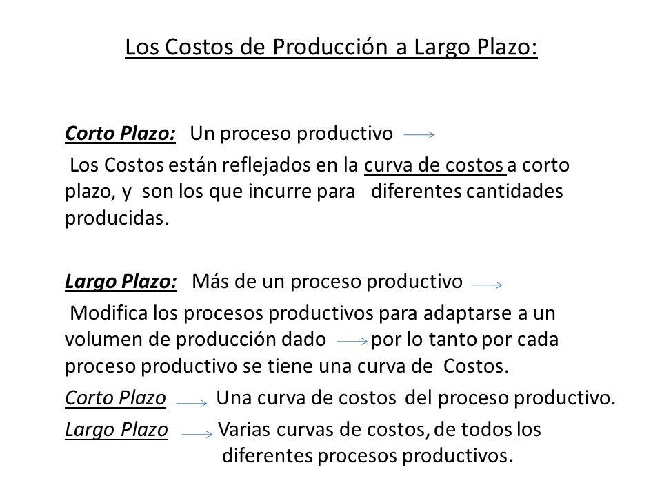Los Costos de Producción a Largo Plazo: Corto Plazo: Un proceso productivo Los Costos están reflejados en la curva de costos a corto plazo, y son los