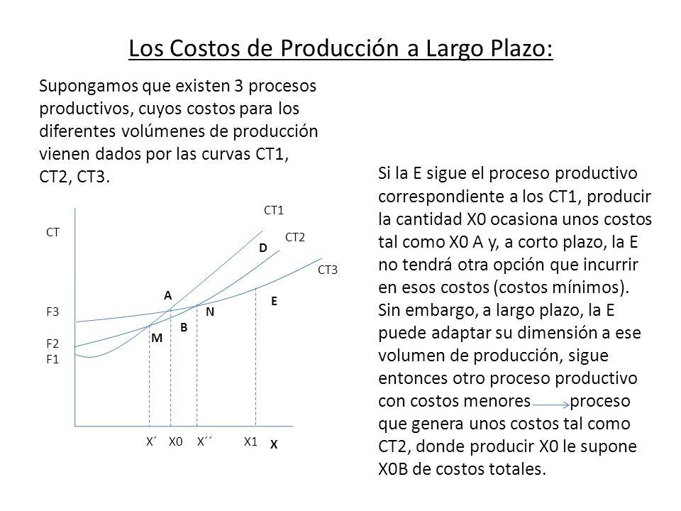 Los Costos de Producción a Largo Plazo: Supongamos que existen 3 procesos productivos, cuyos costos para los diferentes volúmenes de producción vienen