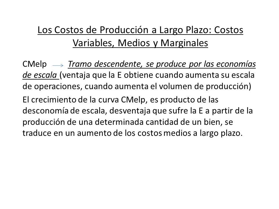 Los Costos de Producción a Largo Plazo: Costos Variables, Medios y Marginales CMelp Tramo descendente, se produce por las economías de escala (ventaja