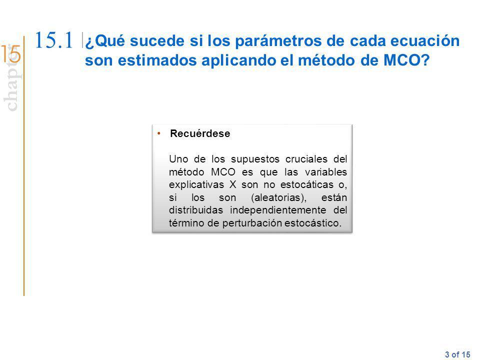 chapter 3 of 15 ¿Qué sucede si los parámetros de cada ecuación son estimados aplicando el método de MCO? 15.1 Recuérdese Uno de los supuestos cruciale