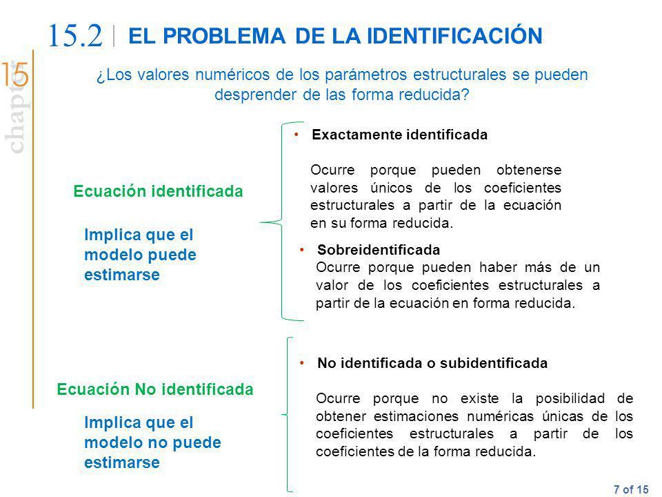 chapter 7 of 15 EL PROBLEMA DE LA IDENTIFICACIÓN 15.2 ¿Los valores numéricos de los parámetros estructurales se pueden desprender de las forma reducid