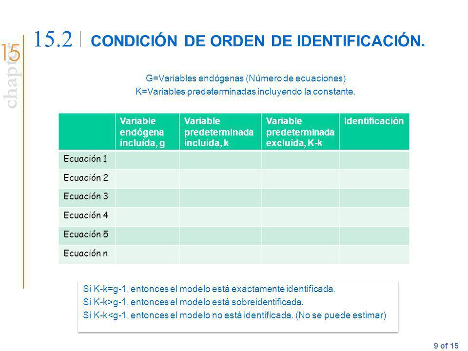 chapter 9 of 15 CONDICIÓN DE ORDEN DE IDENTIFICACIÓN. 15.2 G=Variables endógenas (Número de ecuaciones) K=Variables predeterminadas incluyendo la cons