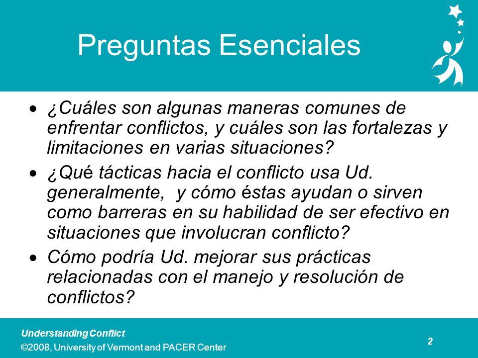 3 Understanding Conflict ©2008, University of Vermont and PACER Center Agenda Discusión: ¿Porqué es importante pensar sobre conflictos.