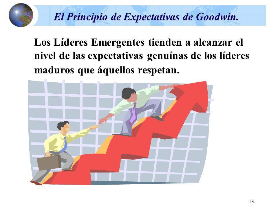 19 El Principio de Expectativas de Goodwin. Los Líderes Emergentes tienden a alcanzar el nivel de las expectativas genuínas de los líderes maduros que