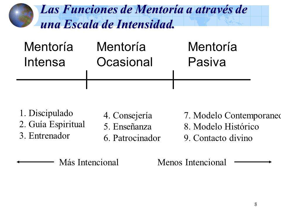 8 Las Funciones de Mentoría a através de una Escala de Intensidad. 1. Discipulado 2. Guía Espiritual 3. Entrenador 4. Consejería 5. Enseñanza 6. Patro