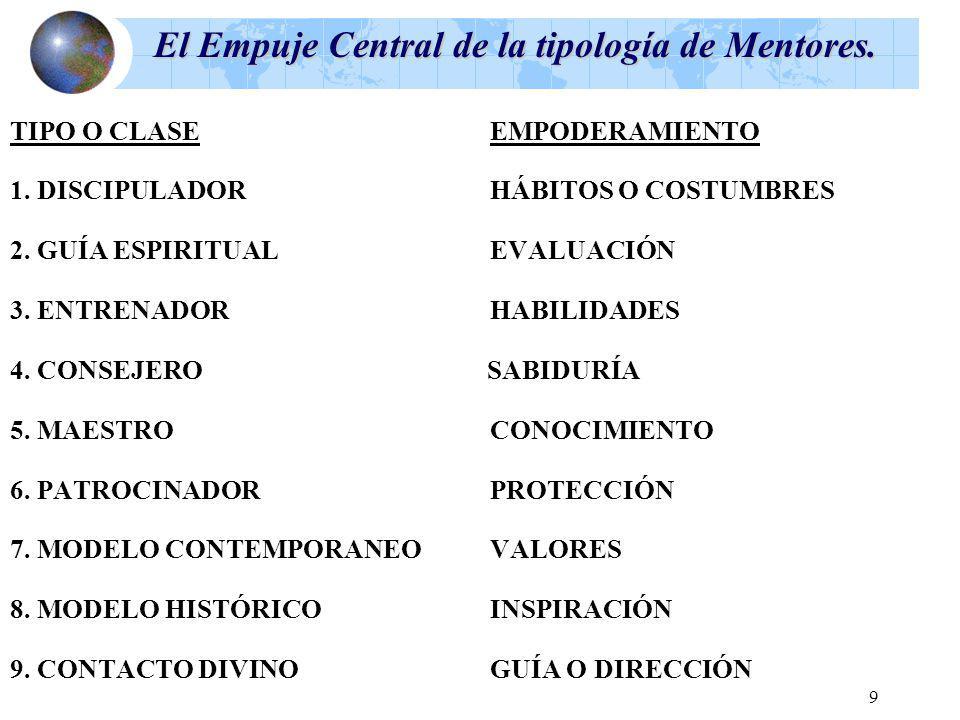 9 El Empuje Central de la tipología de Mentores.TIPO O CLASEEMPODERAMIENTO 1.