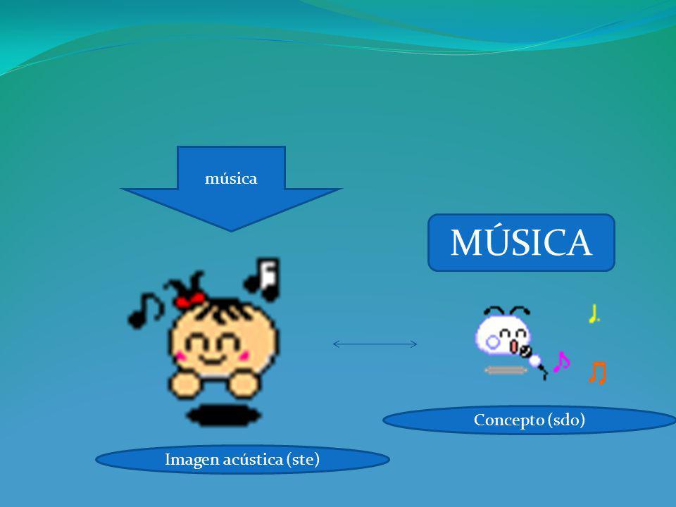 MÚSICA música Imagen acústica (ste) Concepto (sdo)