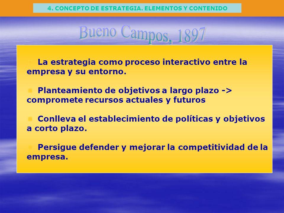4. CONCEPTO DE ESTRATEGIA. ELEMENTOS Y CONTENIDO La estrategia como proceso interactivo entre la empresa y su entorno. Planteamiento de objetivos a la