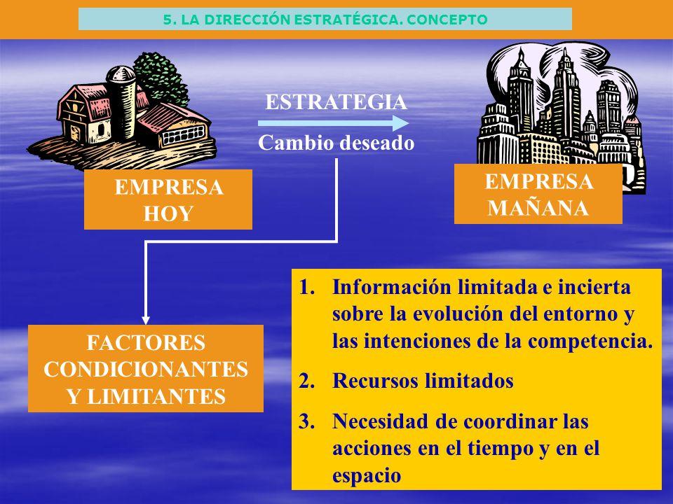 5. LA DIRECCIÓN ESTRATÉGICA. CONCEPTO FACTORES CONDICIONANTES Y LIMITANTES ESTRATEGIA Cambio deseado 1.Información limitada e incierta sobre la evoluc