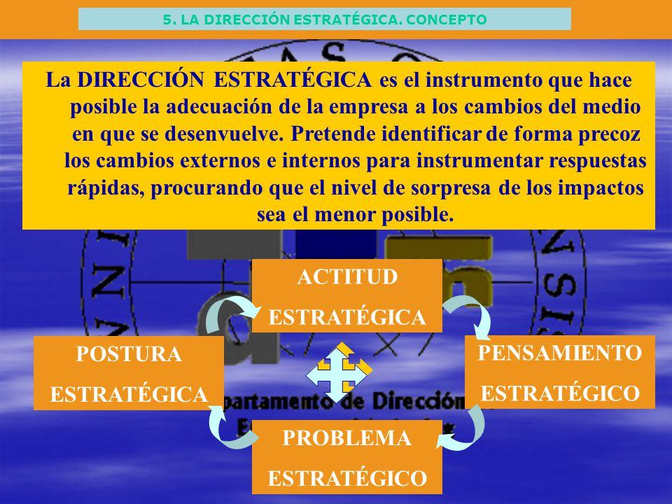 5. LA DIRECCIÓN ESTRATÉGICA. CONCEPTO La DIRECCIÓN ESTRATÉGICA es el instrumento que hace posible la adecuación de la empresa a los cambios del medio