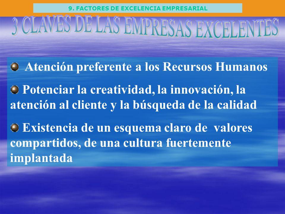 9. FACTORES DE EXCELENCIA EMPRESARIAL Atención preferente a los Recursos Humanos Potenciar la creatividad, la innovación, la atención al cliente y la