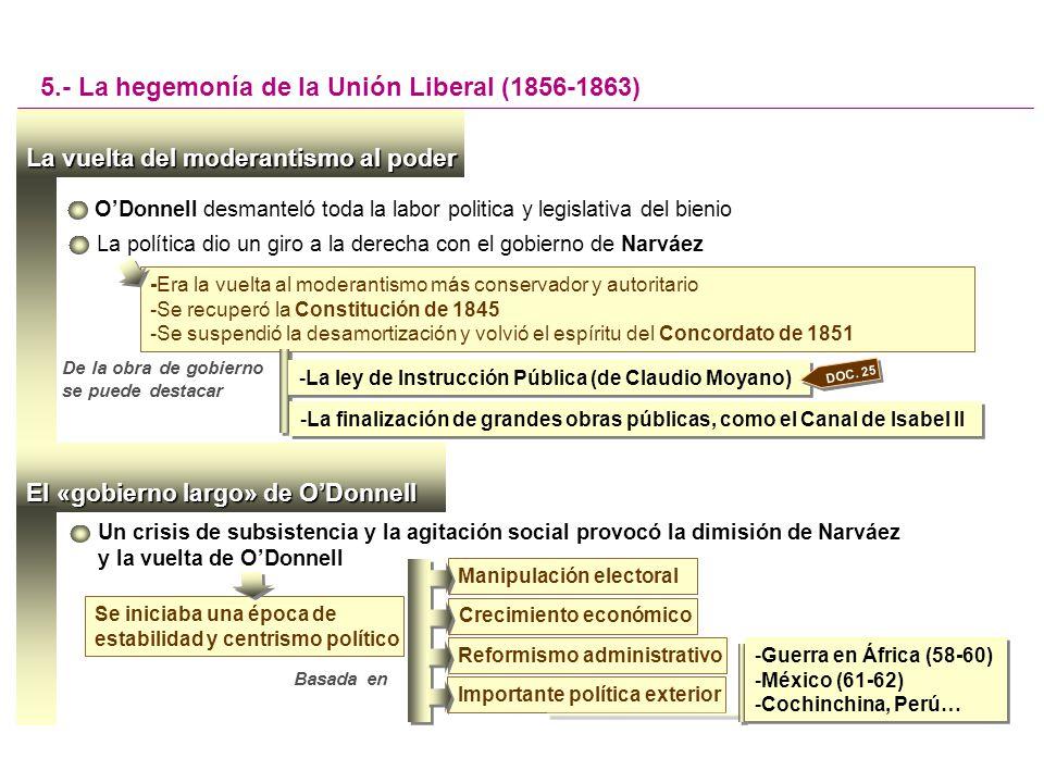 El «gobierno largo» de ODonnell -Era la vuelta al moderantismo más conservador y autoritario -Se recuperó la Constitución de 1845 -Se suspendió la des