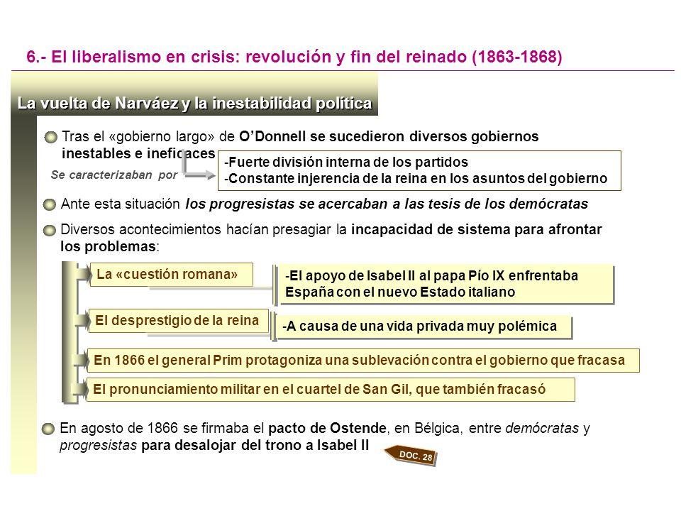 La vuelta de Narváez y la inestabilidad política 6.- El liberalismo en crisis: revolución y fin del reinado (1863-1868) Tras el «gobierno largo» de OD