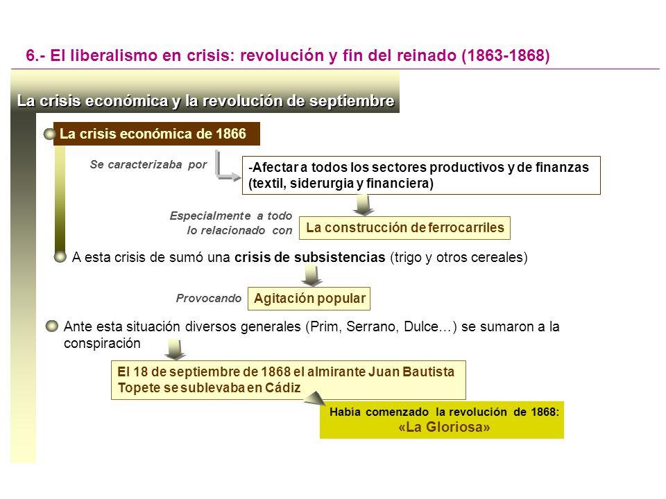 La crisis económica de 1866 La crisis económica y la revolución de septiembre 6.- El liberalismo en crisis: revolución y fin del reinado (1863-1868) -