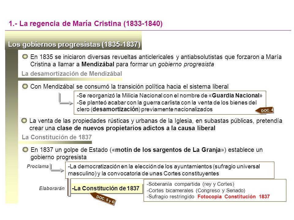 El trienio moderado (1837-1840) Las elecciones de 1837 dieron el triunfo a los moderados 1.- La regencia de María Cristina (1833-1840) -Los gobiernos moderados se vieron condicionados por el poder militar Narváez, en el liberalismo moderado, y Espartero, en el progresista Diversos motines populares provocaron la renuncia de María Cristina a la regencia y fue sustituida por Espartero.