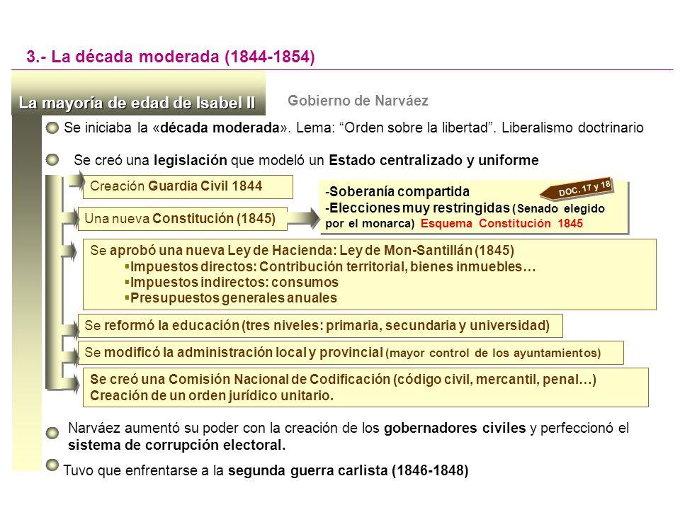 Una nueva Constitución (1845) La mayoría de edad de Isabel II Gobierno de Narváez Se iniciaba la «década moderada». Lema: Orden sobre la libertad. Lib