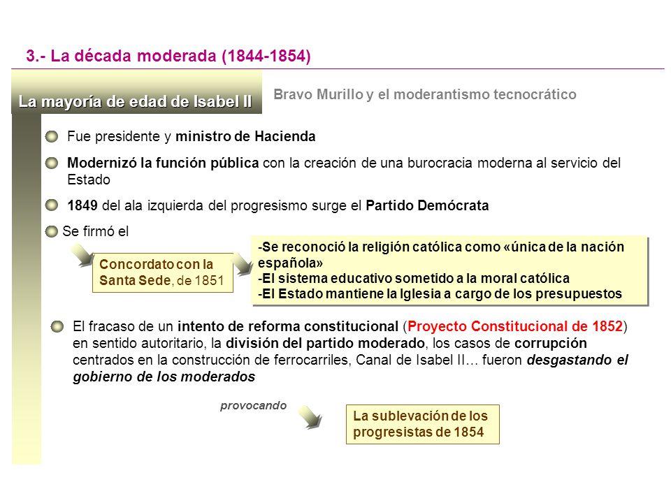 Concordato con la Santa Sede, de 1851 La mayoría de edad de Isabel II Bravo Murillo y el moderantismo tecnocrático Fue presidente y ministro de Hacien