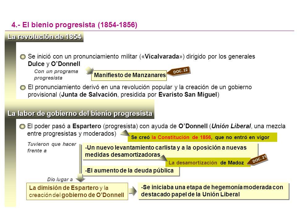 El «gobierno largo» de ODonnell -Era la vuelta al moderantismo más conservador y autoritario -Se recuperó la Constitución de 1845 -Se suspendió la desamortización y volvió el espíritu del Concordato de 1851 -Era la vuelta al moderantismo más conservador y autoritario -Se recuperó la Constitución de 1845 -Se suspendió la desamortización y volvió el espíritu del Concordato de 1851 La vuelta del moderantismo al poder 5.- La hegemonía de la Unión Liberal (1856-1863) ODonnell desmanteló toda la labor politica y legislativa del bienio La política dio un giro a la derecha con el gobierno de Narváez De la obra de gobierno se puede destacar -La ley de Instrucción Pública (de Claudio Moyano) DOC.