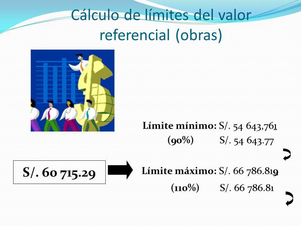 S/. 60 715.29 Límite mínimo: S/. 54 643,761 (90%) S/. 54 643.77 Límite máximo: S/. 66 786.819 (110%) S/. 66 786.81 Cálculo de límites del valor refere