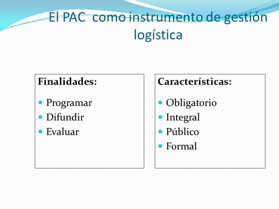 El PAC como instrumento de gestión logística Finalidades: Programar Difundir Evaluar Características: Obligatorio Integral Público Formal