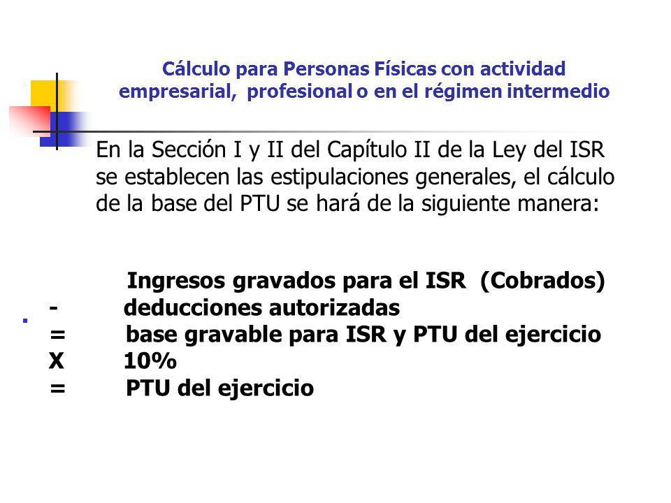 Cálculo para Personas Físicas con actividad empresarial, profesional o en el régimen intermedio Ingresos gravados para el ISR (Cobrados) - deducciones