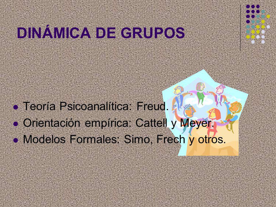 DINÁMICA DE GRUPOS Teoría Psicoanalítica: Freud. Orientación empírica: Cattell y Meyer. Modelos Formales: Simo, Frech y otros.