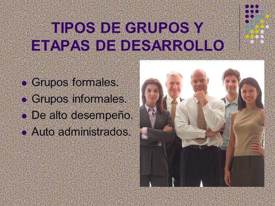TIPOS DE GRUPOS Y ETAPAS DE DESARROLLO Grupos formales. Grupos informales. De alto desempeño. Auto administrados.