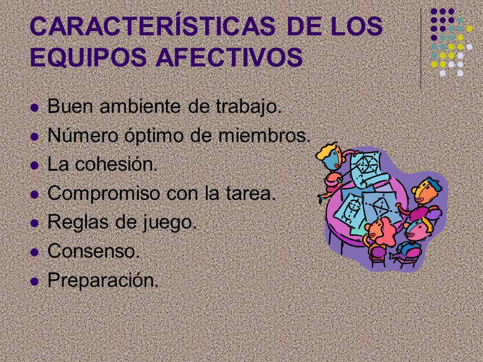 CARACTERÍSTICAS DE LOS EQUIPOS AFECTIVOS Buen ambiente de trabajo. Número óptimo de miembros. La cohesión. Compromiso con la tarea. Reglas de juego. C