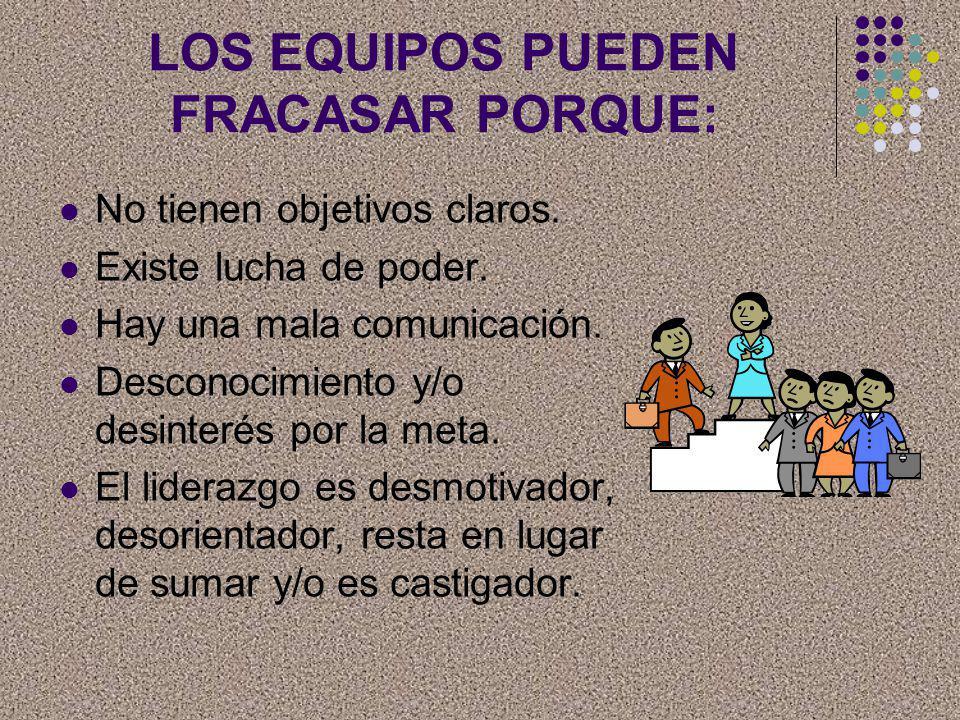 LOS EQUIPOS PUEDEN FRACASAR PORQUE: No tienen objetivos claros. Existe lucha de poder. Hay una mala comunicación. Desconocimiento y/o desinterés por l