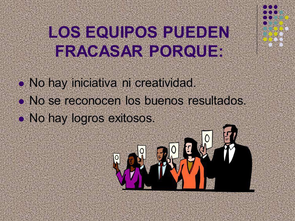 LOS EQUIPOS PUEDEN FRACASAR PORQUE: No hay iniciativa ni creatividad. No se reconocen los buenos resultados. No hay logros exitosos.