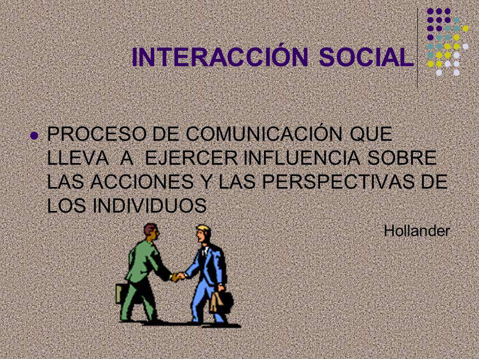 INTERACCIÓN SOCIAL PROCESO DE COMUNICACIÓN QUE LLEVA A EJERCER INFLUENCIA SOBRE LAS ACCIONES Y LAS PERSPECTIVAS DE LOS INDIVIDUOS Hollander
