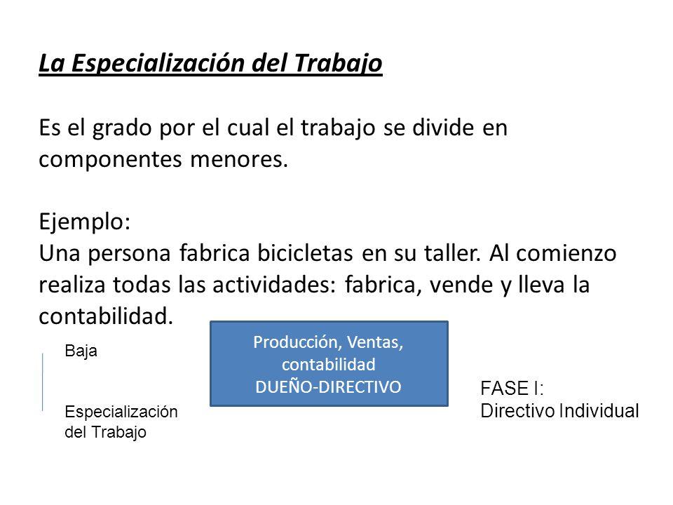 La Especialización del Trabajo Es el grado por el cual el trabajo se divide en componentes menores. Ejemplo: Una persona fabrica bicicletas en su tall