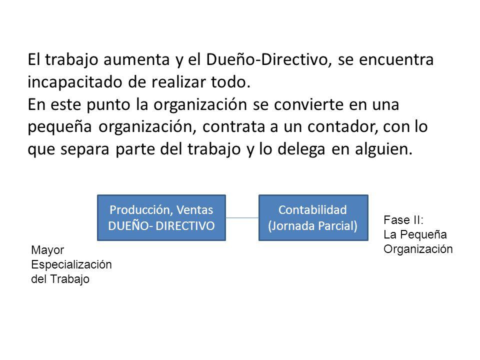 El trabajo aumenta y el Dueño-Directivo, se encuentra incapacitado de realizar todo. En este punto la organización se convierte en una pequeña organiz