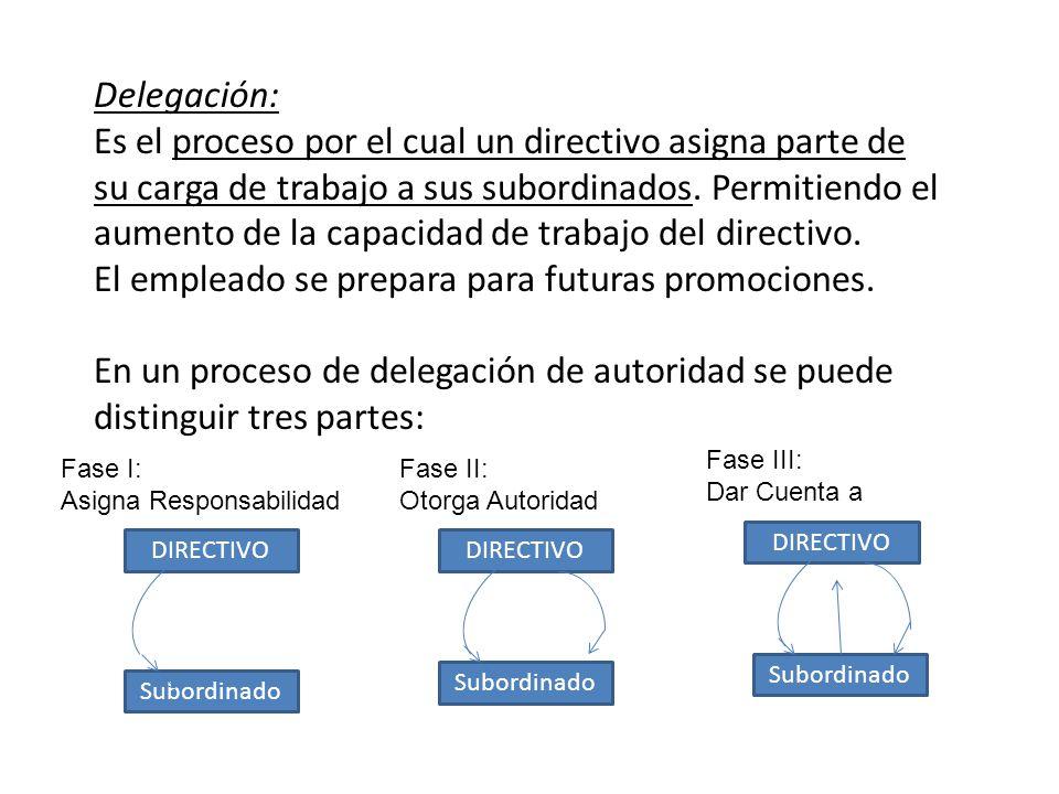 Delegación: Es el proceso por el cual un directivo asigna parte de su carga de trabajo a sus subordinados. Permitiendo el aumento de la capacidad de t
